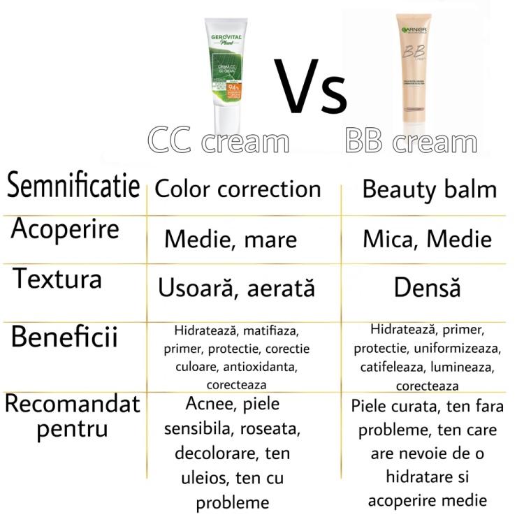 Cc-cream-bb-cream